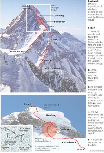 K2 Mountain Map